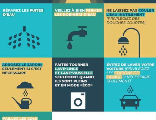 Vigilance sécheresse à Saint-Rémy-de-Provence
